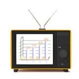 Oude 3D TV Stock Foto's