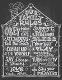 Our family rules chalkboard sign vector illustration
