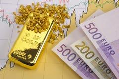 Ouro e euro Imagens de Stock