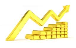 Ouro isolado acima dos lingotes dourados da carta Imagens de Stock