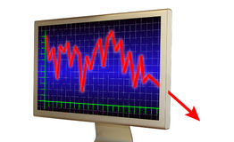 Out of control (isolated). Financial diagram on a real computer monitor (on white background Stock Image