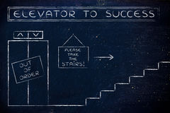 Out of order elevator to success, please take the stairs Royalty Free Stock Photos