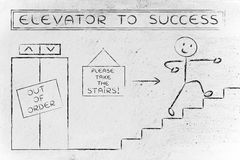 Out of order elevator to success, please take the stairs Stock Photography