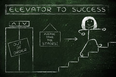 Out of order elevator to success, please take the stairs Royalty Free Stock Image