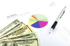 Outcome statement report with calculator, pen and usd money. For business Royalty Free Stock Image