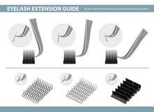 Outils et consommables d'application d'extension de cil Comment utiliser des brucelles dans l'extension de cil Illustration de ve illustration de vecteur
