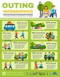 Outing Infographics Set Stock Photos