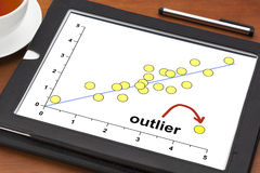 Outlier concept on a digital tablet Stock Images