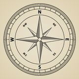 Outline compass wind rose Stock Photos