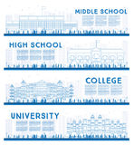 Outline Set of University, High School and College Study Banners Stock Photography