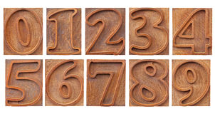 Outlined numbers in letterpress type. A set of isolated 10 numbers from zero to nine - vintage letterpress wood type, outlined font Royalty Free Stock Images