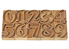 Outlined numbers in wood type. Ten numbers from zero to nine in isolated vintage wood letterpress outlined printing blocks Royalty Free Stock Images