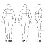 Outlined standing woman. Full length front, back, side view of a fat standing naked woman outlined silhouette with marked body sizes lines, isolated on white Stock Image