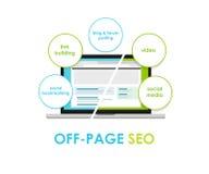 Outre de la -page d'optimisation de moteur de recherche de seo de page Images libres de droits