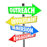 Outreach Involvement Immersion Engagement Participation Signs. Outreach, Involvement, Immersion and Engagement words on arrows pointing the way to participation Royalty Free Stock Images