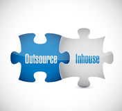 Outsource and inhouse puzzle pieces Stock Photo