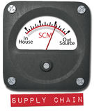 Outsource supply management on SCM meter Stock Images