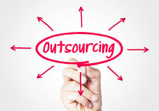 outsourcing stockfotografie