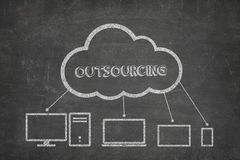 Outsourcing concept on blackboard Stock Photography