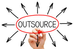 Outsourcing-Konzept Stockbilder