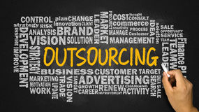Outsourcing with related word cloud handwritten on blackboard Stock Photography