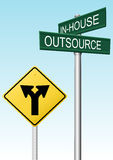 Outsourcing supply business decision signs Stock Image
