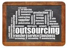 Outsourcingwortwolke Lizenzfreies Stockfoto
