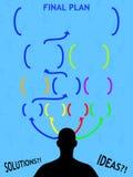 Ouvrez l'illustration d'affaires d'invention d'idées de solutions de concept Photos libres de droits