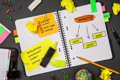Ouvrez le bloc-notes avec le croquis de stratégie marketing Photographie stock