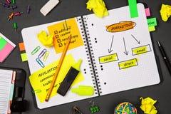 Ouvrez le bloc-notes avec le croquis de stratégie marketing Images stock