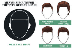 Oval face shape Royalty Free Stock Photography