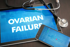Ovarian failure (endocrine disease) diagnosis medical concept on Royalty Free Stock Images