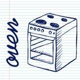 Oven op voorbeeldenboek Stock Foto's