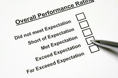 Overall Performance Rating Royalty Free Stock Photo