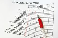Overall Performance Rating Royalty Free Stock Photos