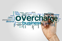 Overcharge word cloud Royalty Free Stock Image