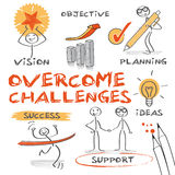 Overcome challenges vector illustration
