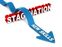 Overcome stagnation. Overcoming stagnation with new skills, concept of skill enhanced growth Royalty Free Stock Image
