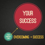The overcoming. Overcoming the obstacles a transition from your comfort zone to your success. Motivating  EPS8 illustration Royalty Free Stock Photo