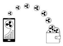 Overdrachtrimpeling van telefoon aan portefeuille stock illustratie