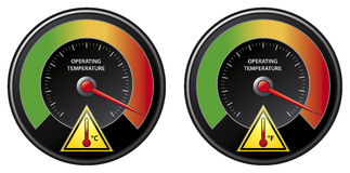 Overheat warning. Illustration of a tachometer. Prevent your valuable technical equipment from overheating. File includes two versions: One for Fahrenheit (F) Stock Photography