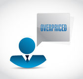Overpriced avatar message sign concept Stock Photography