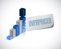 Overpriced bar graph sign concept Stock Images