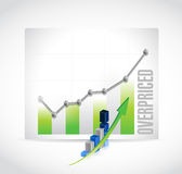 Overpriced business grid graph sign concept Royalty Free Stock Photography
