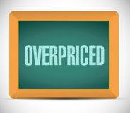Overpriced chalkboard sign concept Royalty Free Stock Image