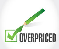 Overpriced check mark sign concept Royalty Free Stock Image