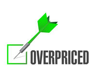 Overpriced dart sign concept Royalty Free Stock Images