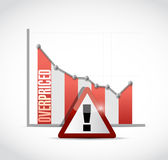 Overpriced falling graph sign concept Royalty Free Stock Photography