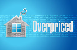 Overpriced house market sign concept Royalty Free Stock Image