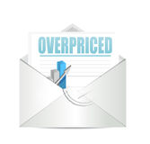 Overpriced mails sign concept illustration Stock Photography